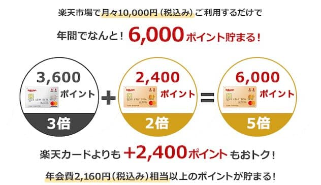 rakuten-card-gold1