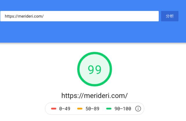 google-sitespeed